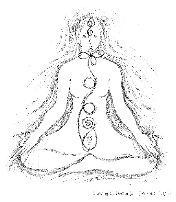 chakras with awakened kundalini